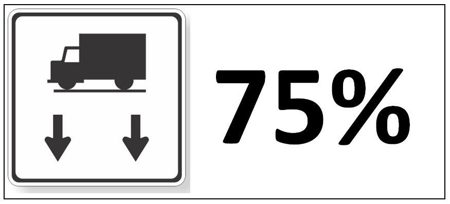 Image of Road Ban Sign